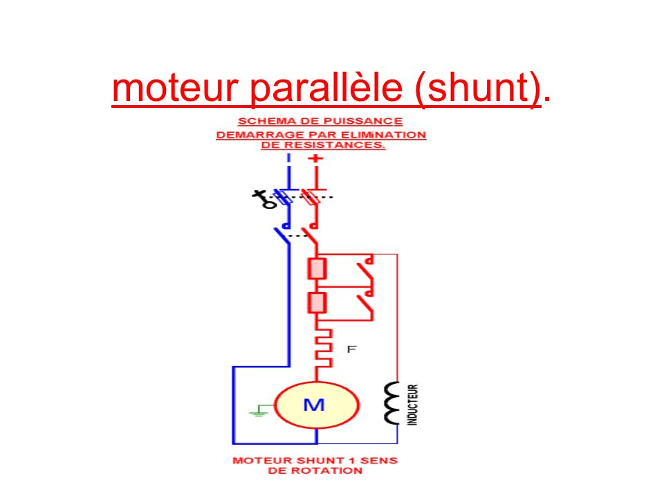 moteur parallèle (shunt).