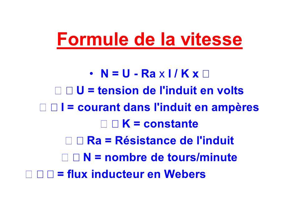 Formule de la vitesse N = U - Ra x I / K x Æ