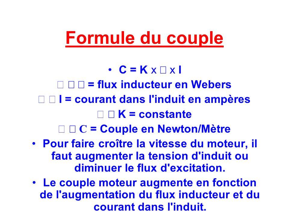 Formule du couple C = K x Æ x I Þ Æ = flux inducteur en Webers