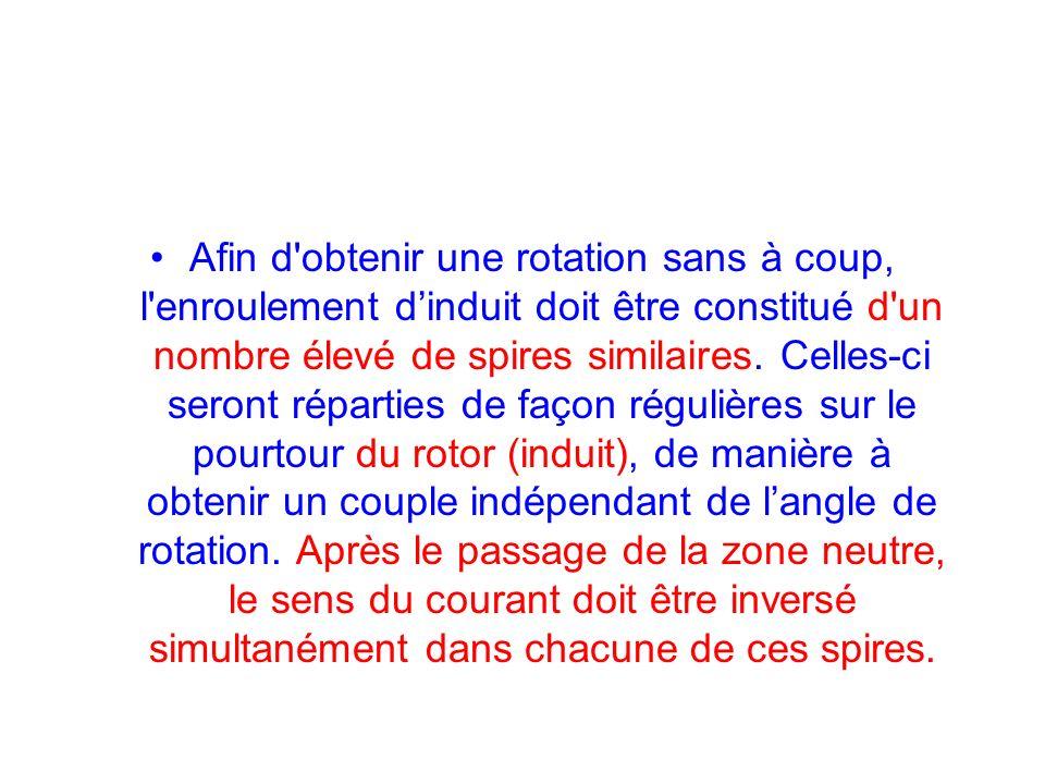 Afin d obtenir une rotation sans à coup, l enroulement d'induit doit être constitué d un nombre élevé de spires similaires.