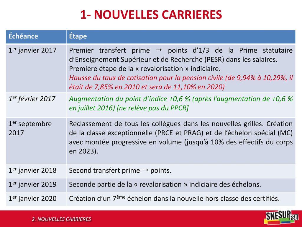 Nouvelles carri res nouvelles r mun rations ppt t l charger - Grille indiciaire pension alimentaire ...