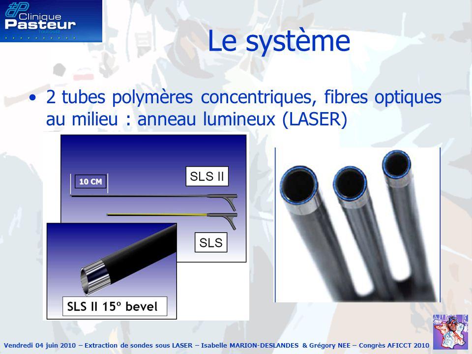 Le système 2 tubes polymères concentriques, fibres optiques au milieu : anneau lumineux (LASER)