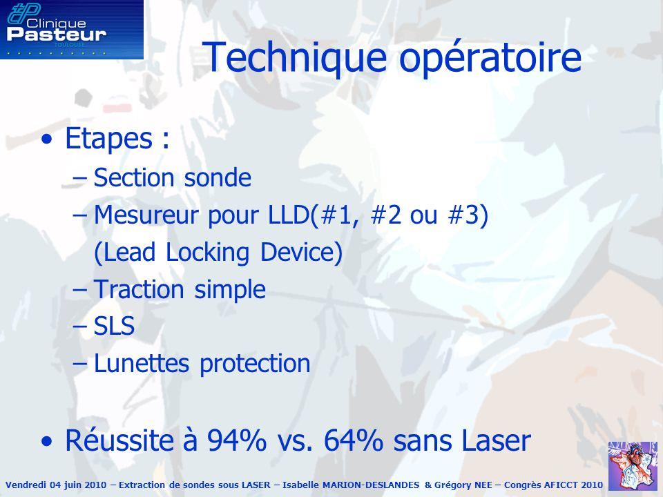 Technique opératoire Etapes : Réussite à 94% vs. 64% sans Laser