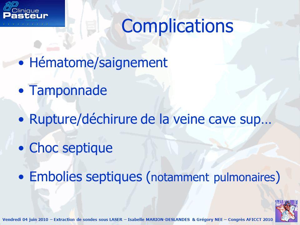 Complications Hématome/saignement Tamponnade