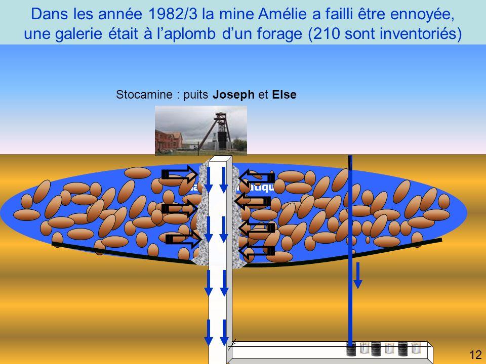Dans les année 1982/3 la mine Amélie a failli être ennoyée,