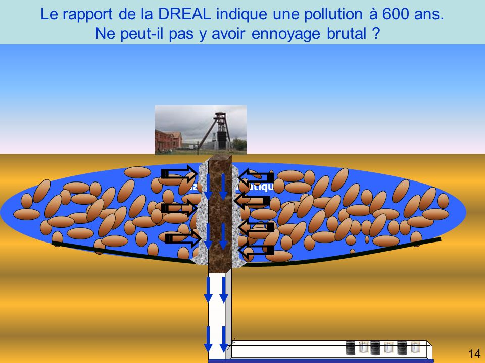 Le rapport de la DREAL indique une pollution à 600 ans.