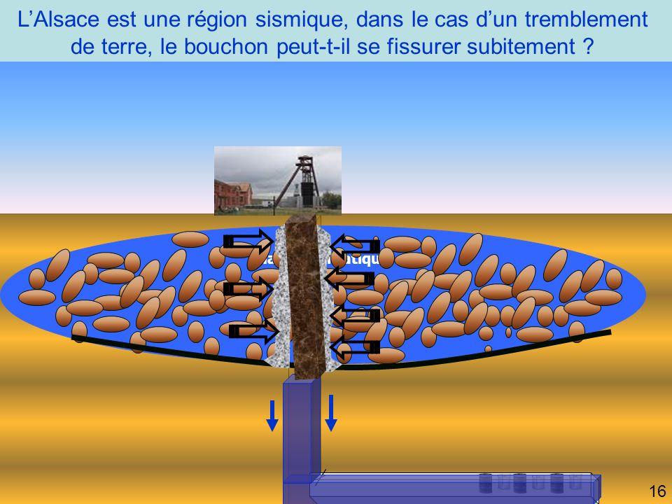 L'Alsace est une région sismique, dans le cas d'un tremblement