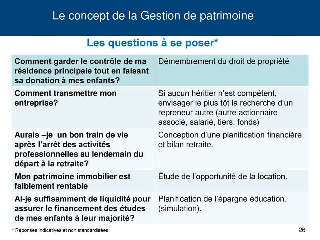 Gestion de patrimoine s minaire anim par marouane hatim - Cfe et location meublee non professionnelle ...