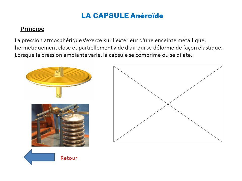 LA CAPSULE Anéroïde Principe