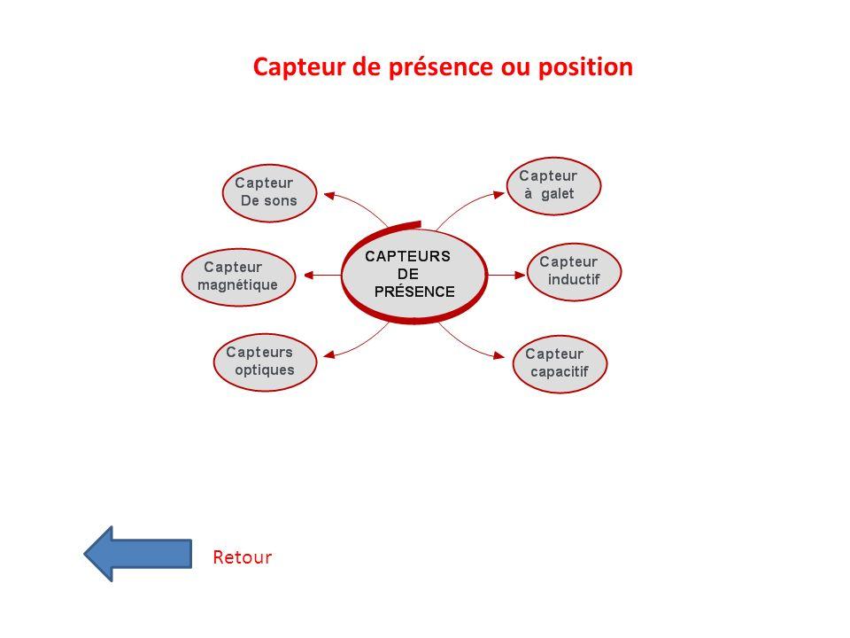 Capteur de présence ou position
