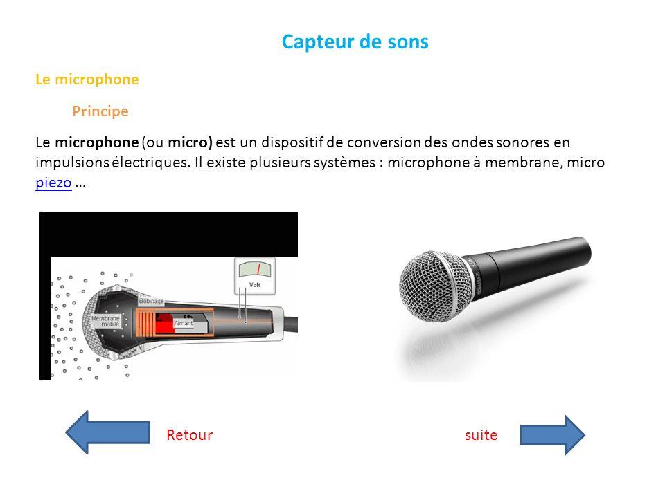 Capteur de sons Le microphone Principe