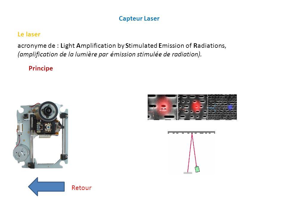 Capteur Laser Le laser.