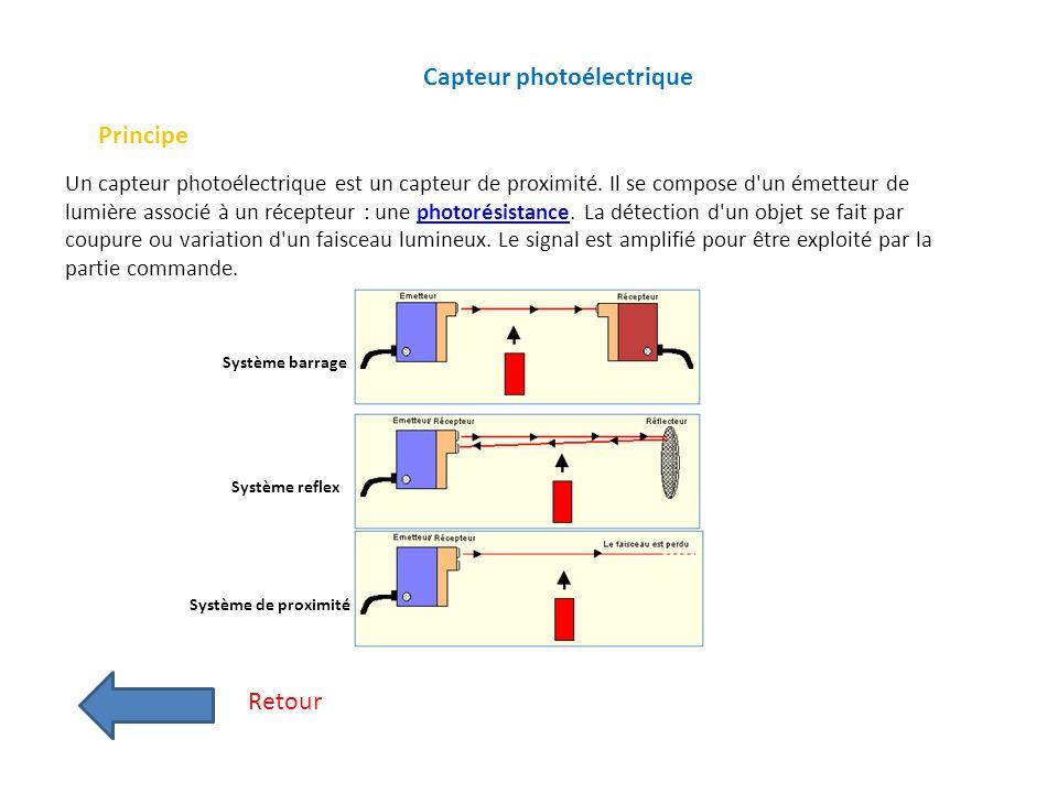 Capteur photoélectrique