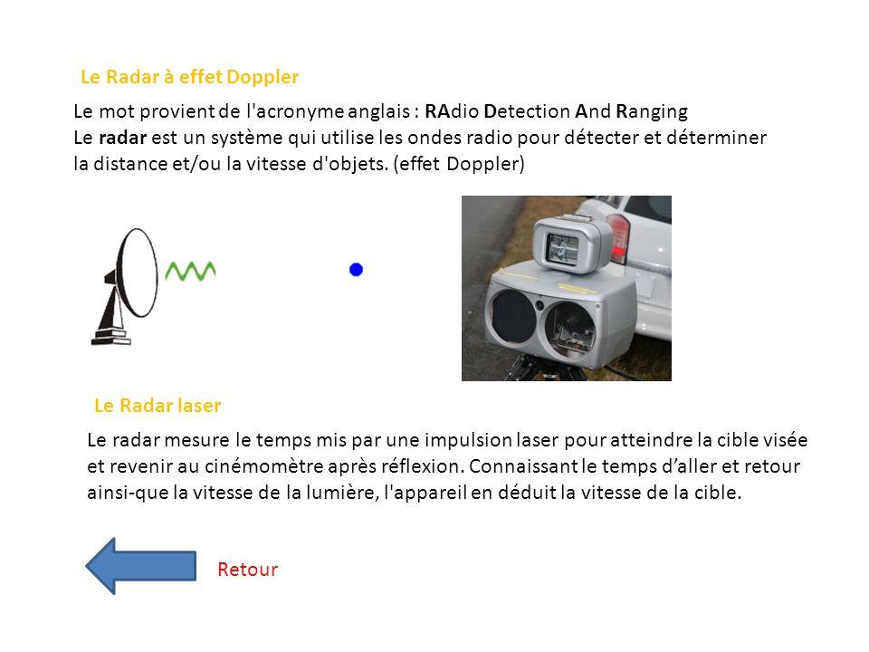Le Radar à effet Doppler