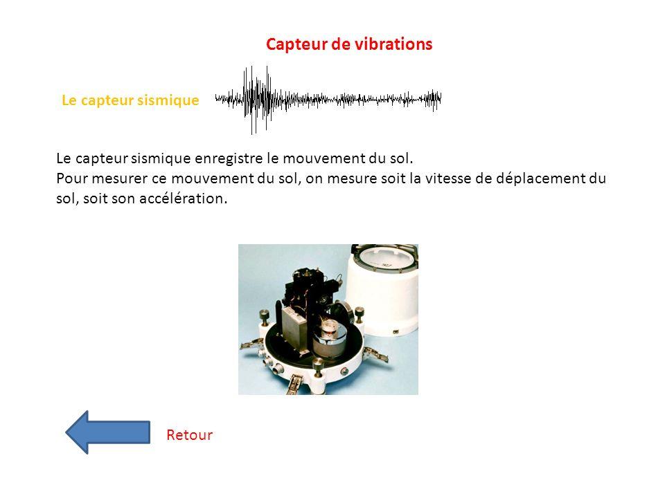 Capteur de vibrations Le capteur sismique