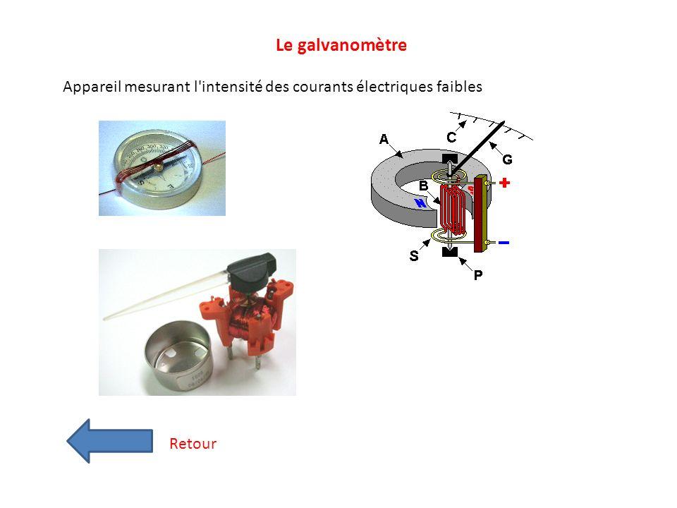 Le galvanomètre Appareil mesurant l intensité des courants électriques faibles Retour