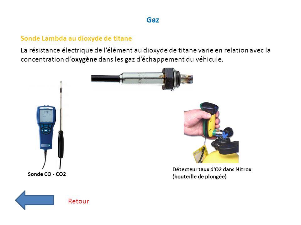 Gaz Sonde Lambda au dioxyde de titane