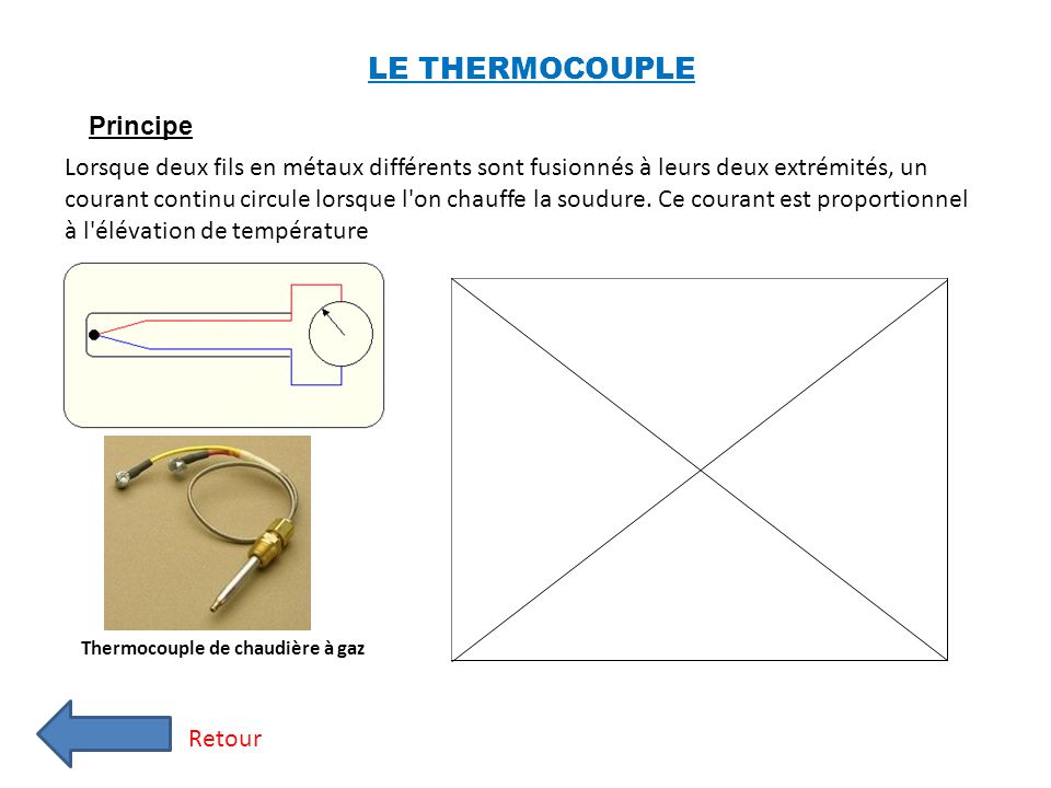 LE THERMOCOUPLE Principe