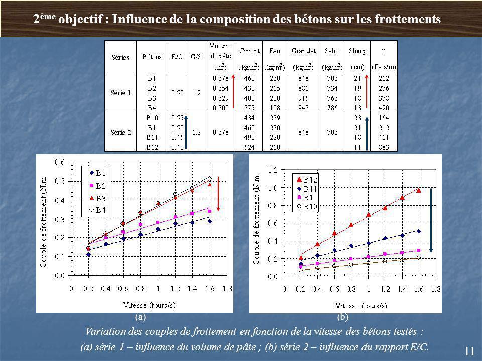 2ème objectif : Influence de la composition des bétons sur les frottements