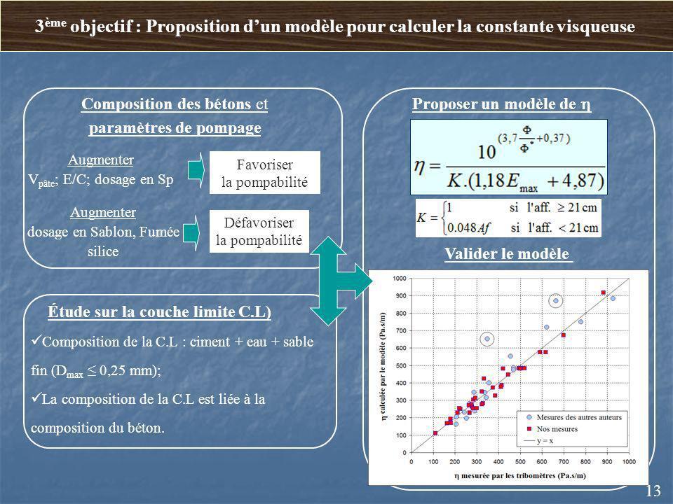 3ème objectif : Proposition d'un modèle pour calculer la constante visqueuse