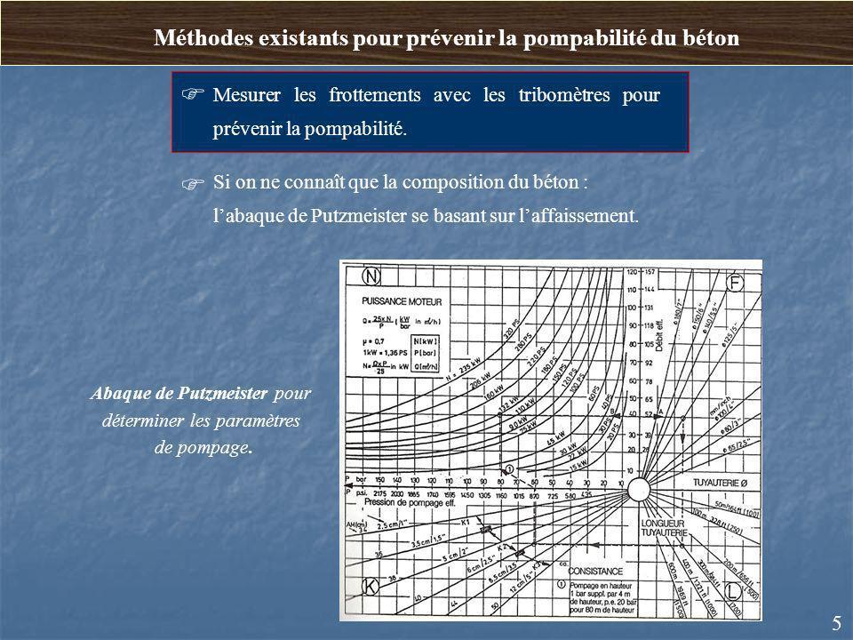 Méthodes existants pour prévenir la pompabilité du béton