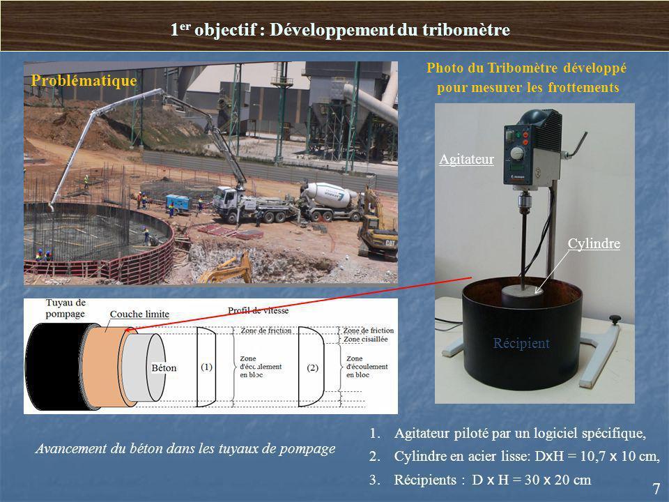 1er objectif : Développement du tribomètre