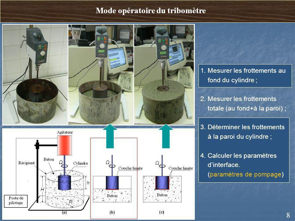 Mode opératoire du tribomètre