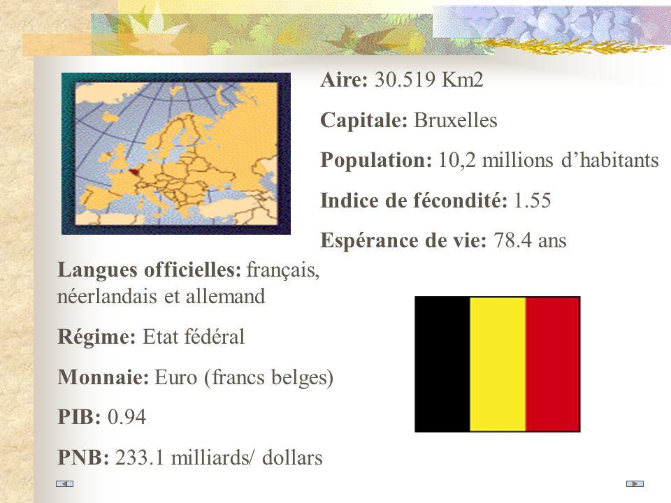 Population: 10,2 millions d'habitants Indice de fécondité: 1.55