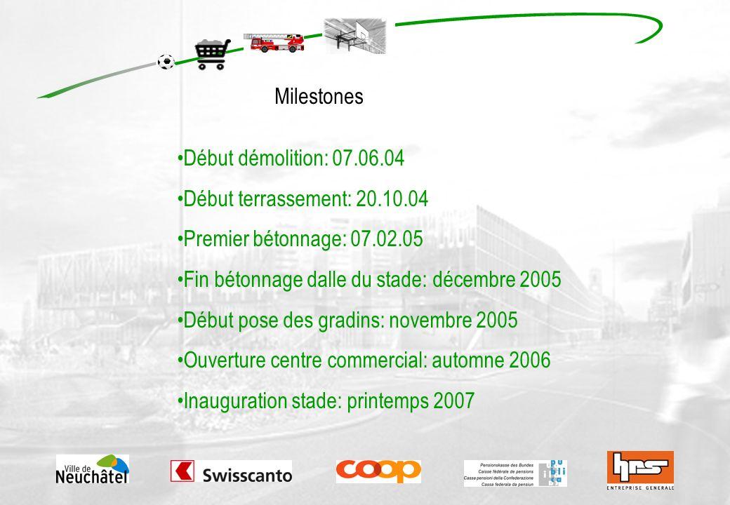 MilestonesDébut démolition: 07.06.04. Début terrassement: 20.10.04. Premier bétonnage: 07.02.05. Fin bétonnage dalle du stade: décembre 2005.