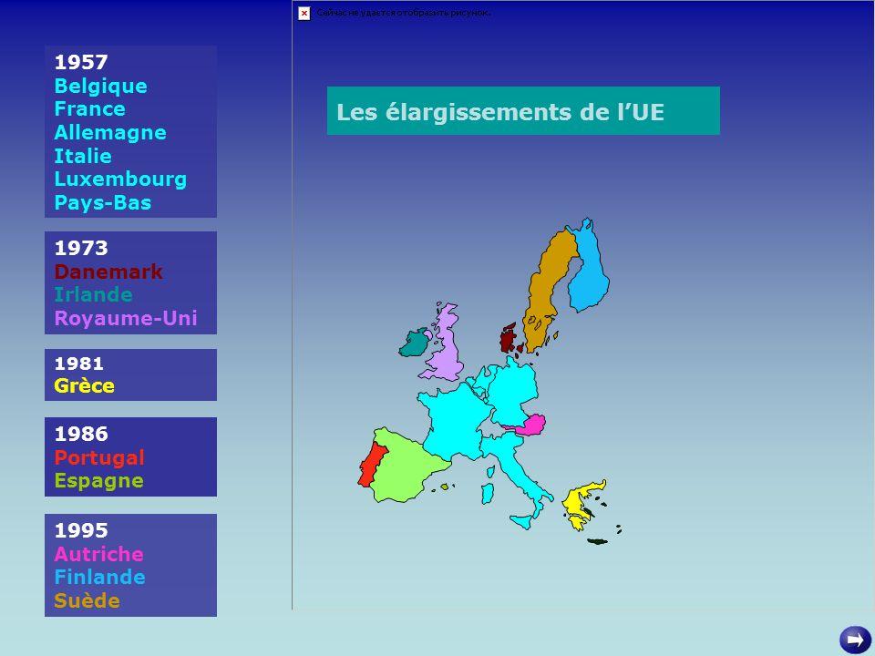 Les élargissements de l'UE