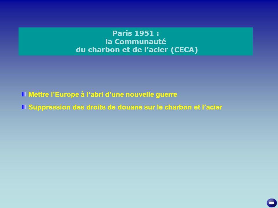 Paris 1951 : la Communauté du charbon et de l'acier (CECA)