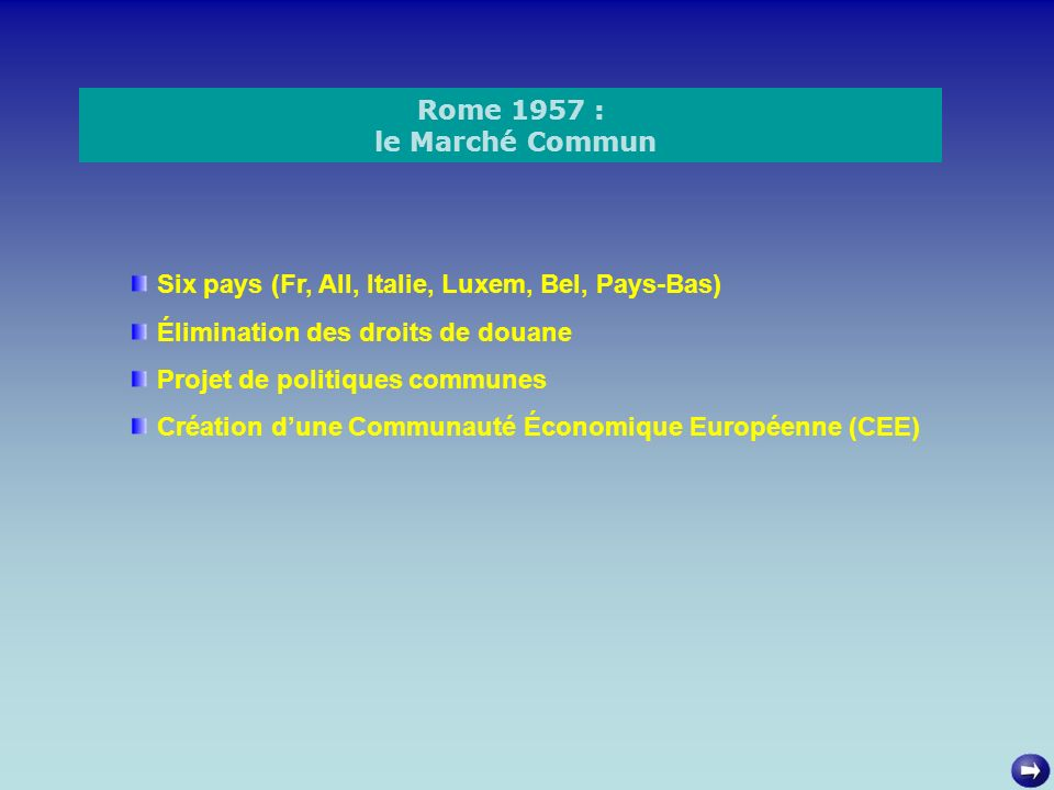 Six pays (Fr, All, Italie, Luxem, Bel, Pays-Bas)