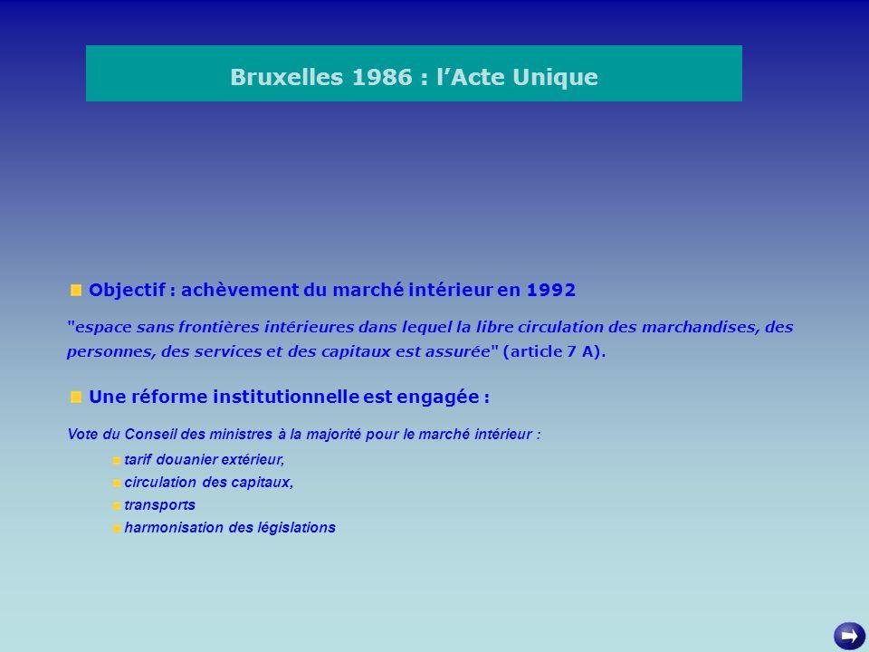 Bruxelles 1986 : l'Acte Unique