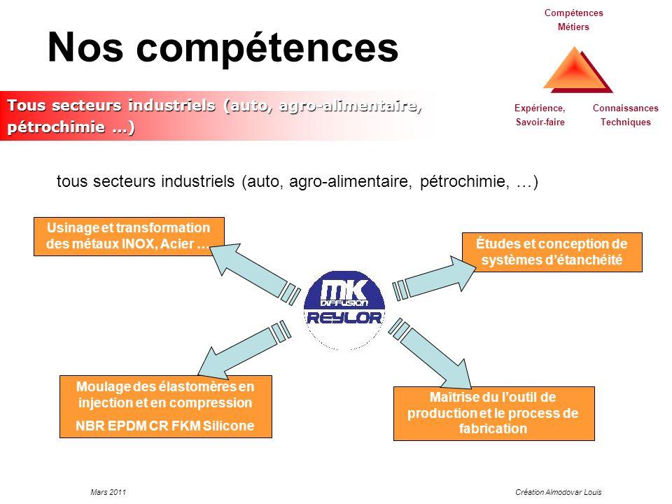 Nos compétences Compétences Métiers. Tous secteurs industriels (auto, agro-alimentaire, pétrochimie …)