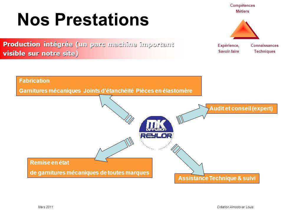 Nos Prestations Compétences Métiers. Production intégrée (un parc machine important visible sur notre site)