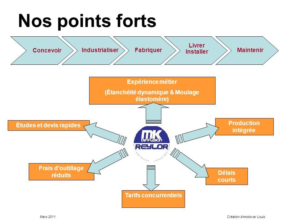 Nos points forts Livrer Installer Concevoir Industrialiser Fabriquer