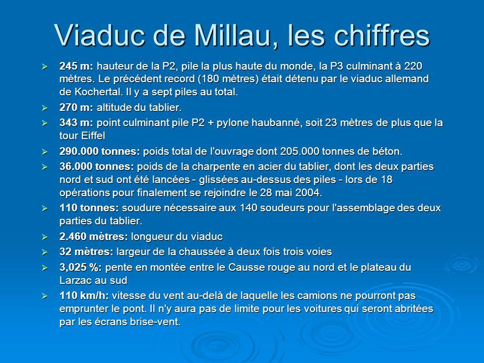 Viaduc de Millau, les chiffres