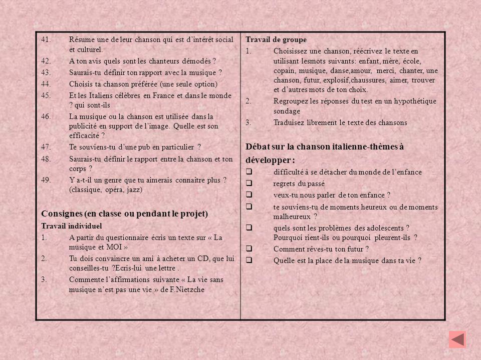 Consignes (en classe ou pendant le projet)