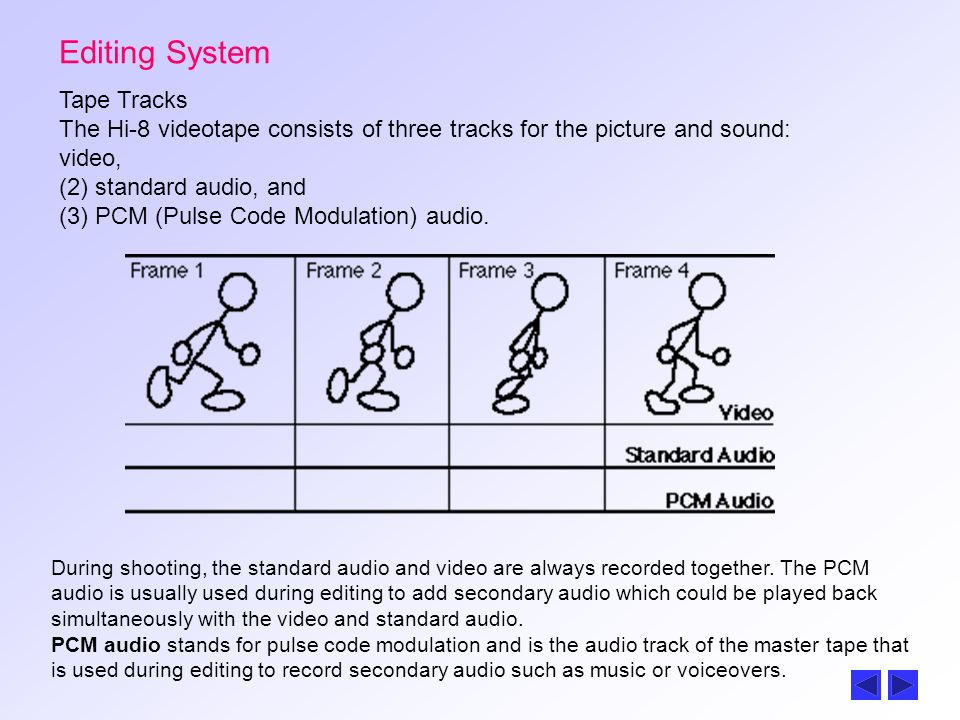 Editing System Tape Tracks