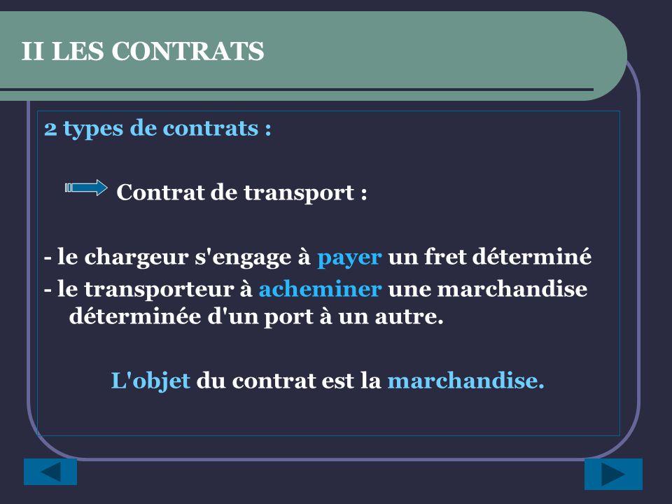 II LES CONTRATS 2 types de contrats : Contrat de transport :