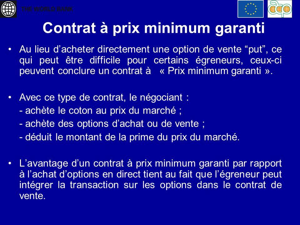 Contrat à prix minimum garanti