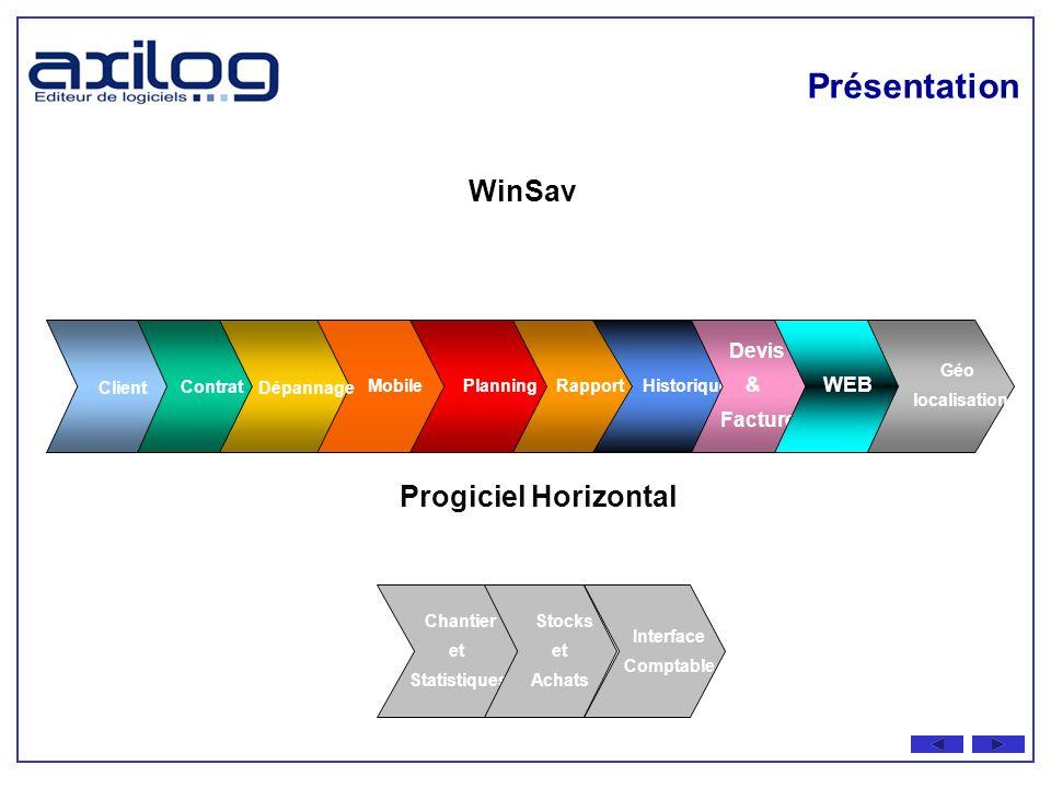 Présentation WinSav Progiciel Horizontal Client Dépannage Contrat