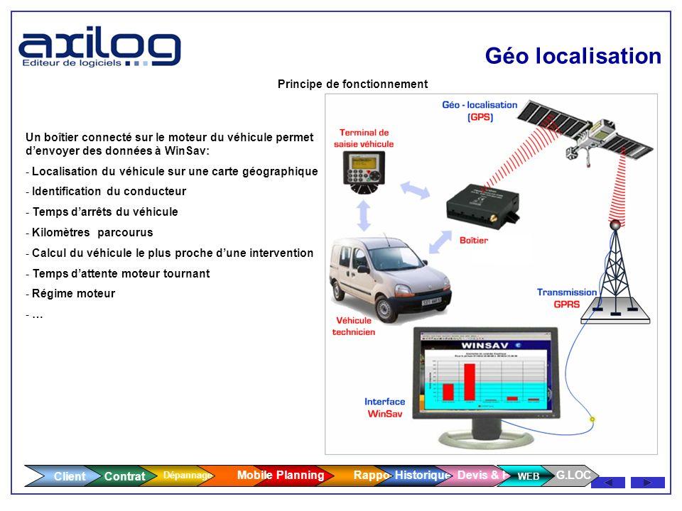 Géo localisation Client WEB Principe de fonctionnement