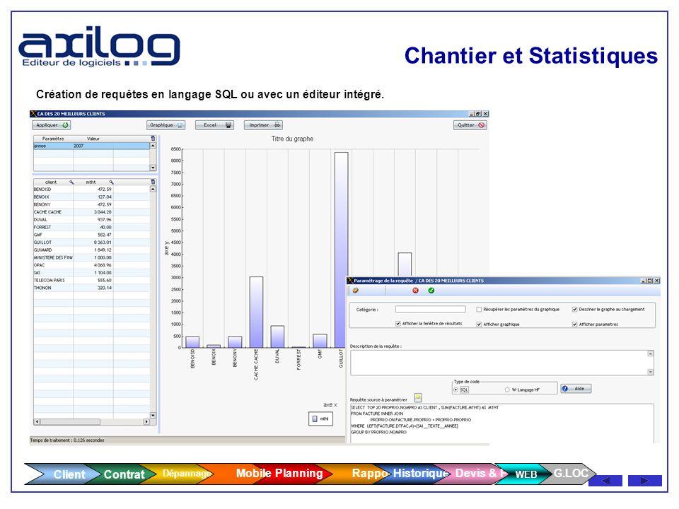 Chantier et Statistiques