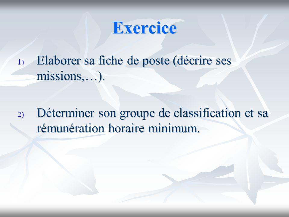 Exercice Elaborer sa fiche de poste (décrire ses missions,…).
