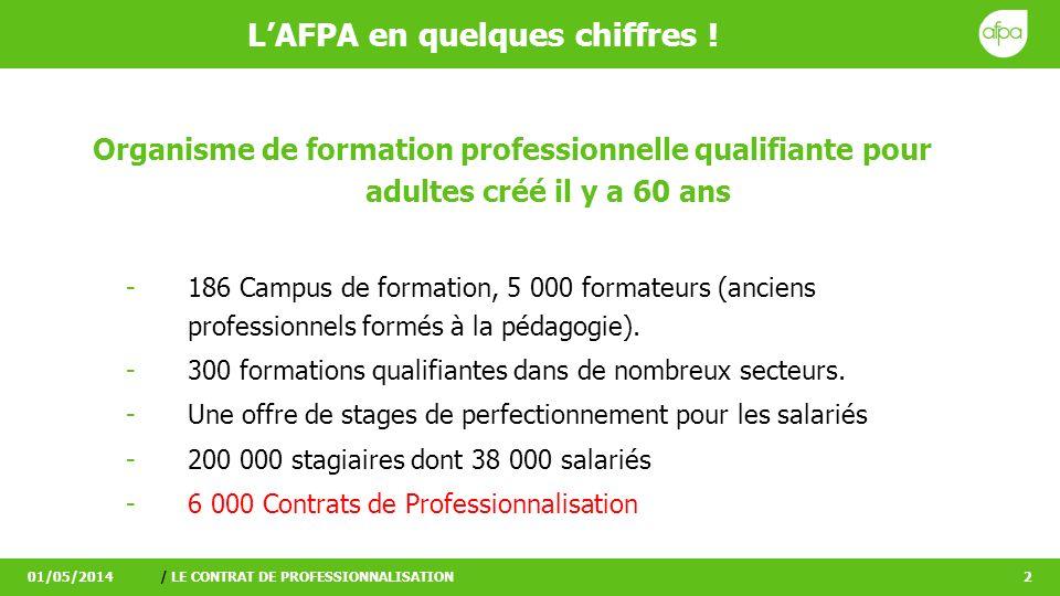 L'AFPA en quelques chiffres !