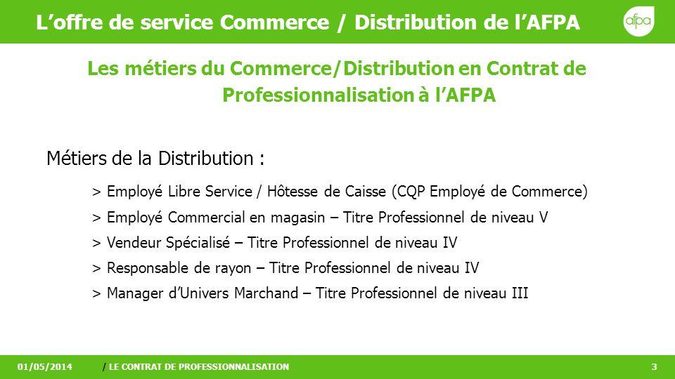 L'offre de service Commerce / Distribution de l'AFPA