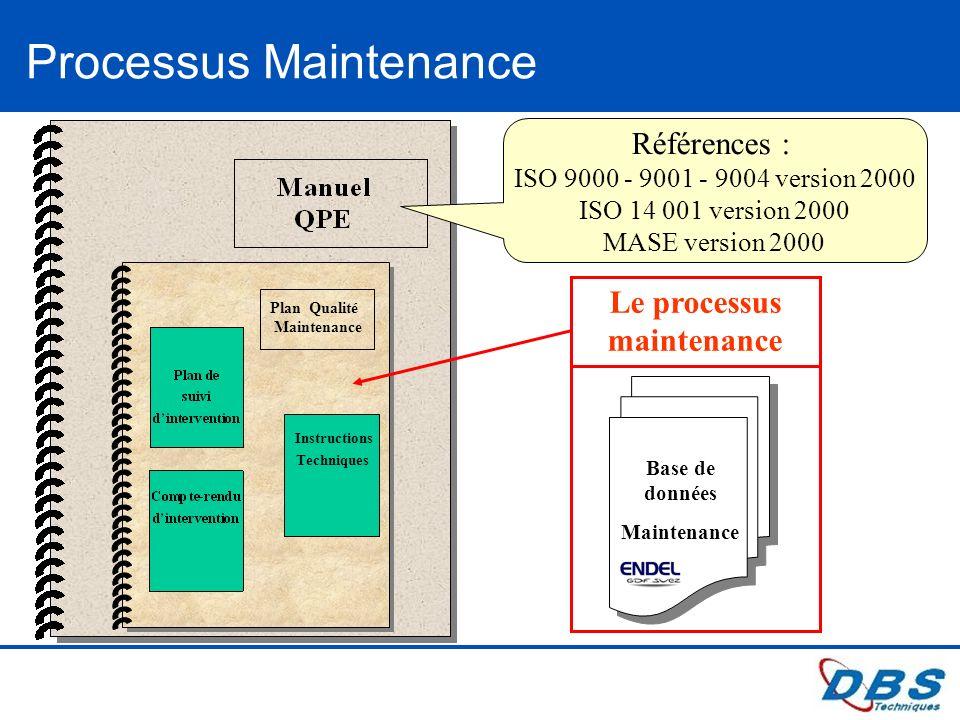 Le processus maintenance
