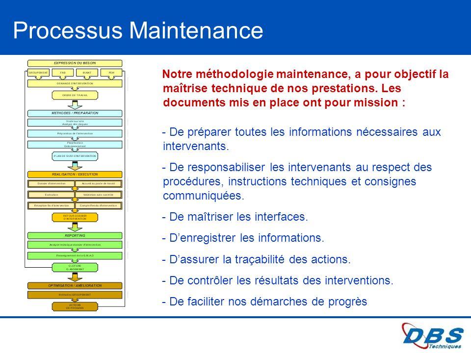 Processus Maintenance