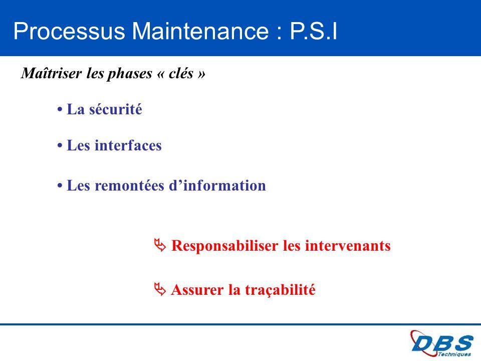 Processus Maintenance : P.S.I